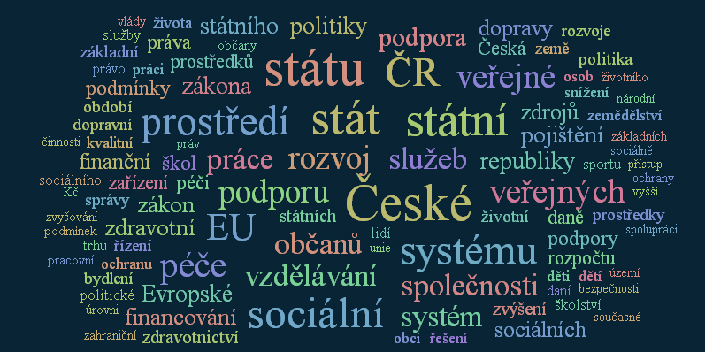 volby2013_tagcloud