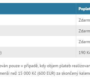 Z Českých Budějovic